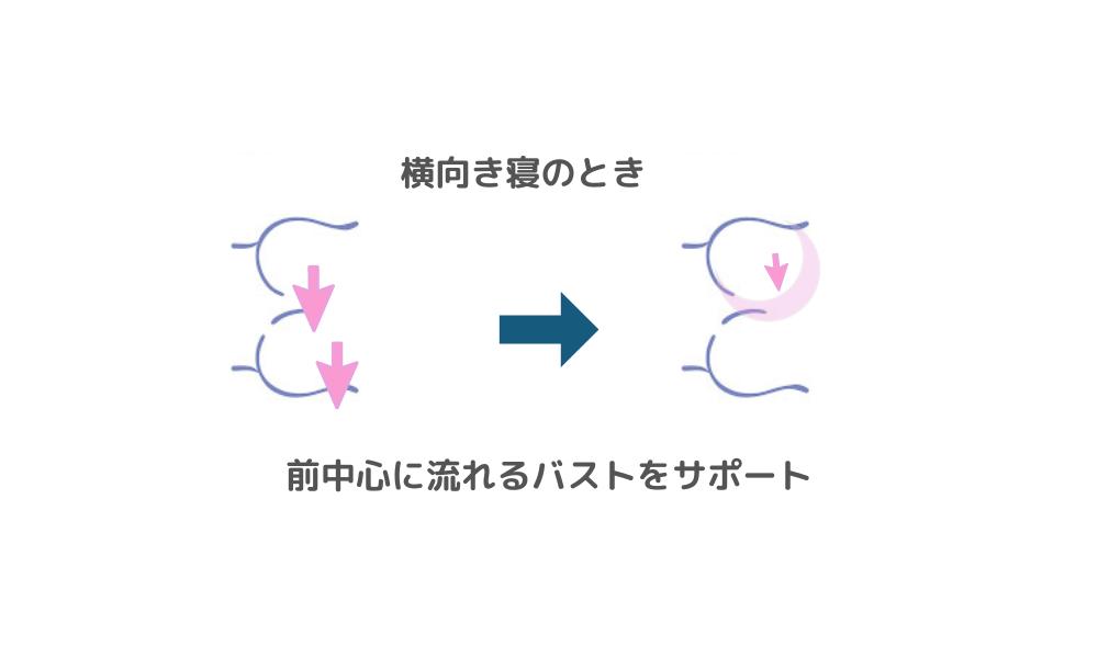 ナイトブラ_効果③